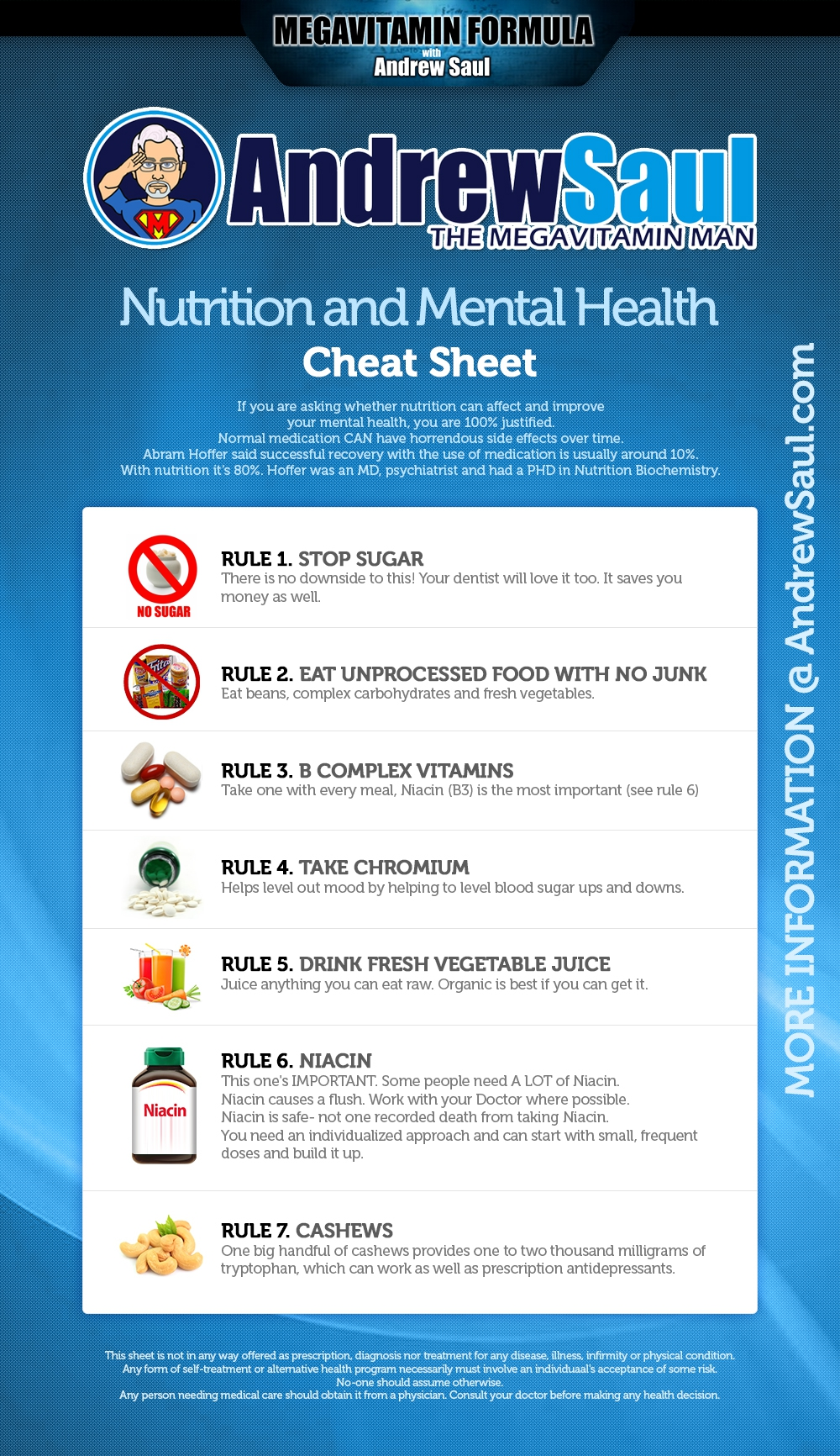 nutrition cheat sheet
